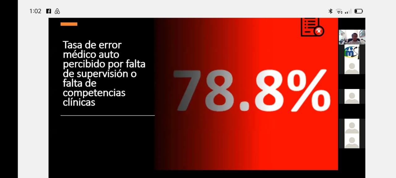 Diapositiva cn el númro 78.8 % grande en un fondo rojo con negro