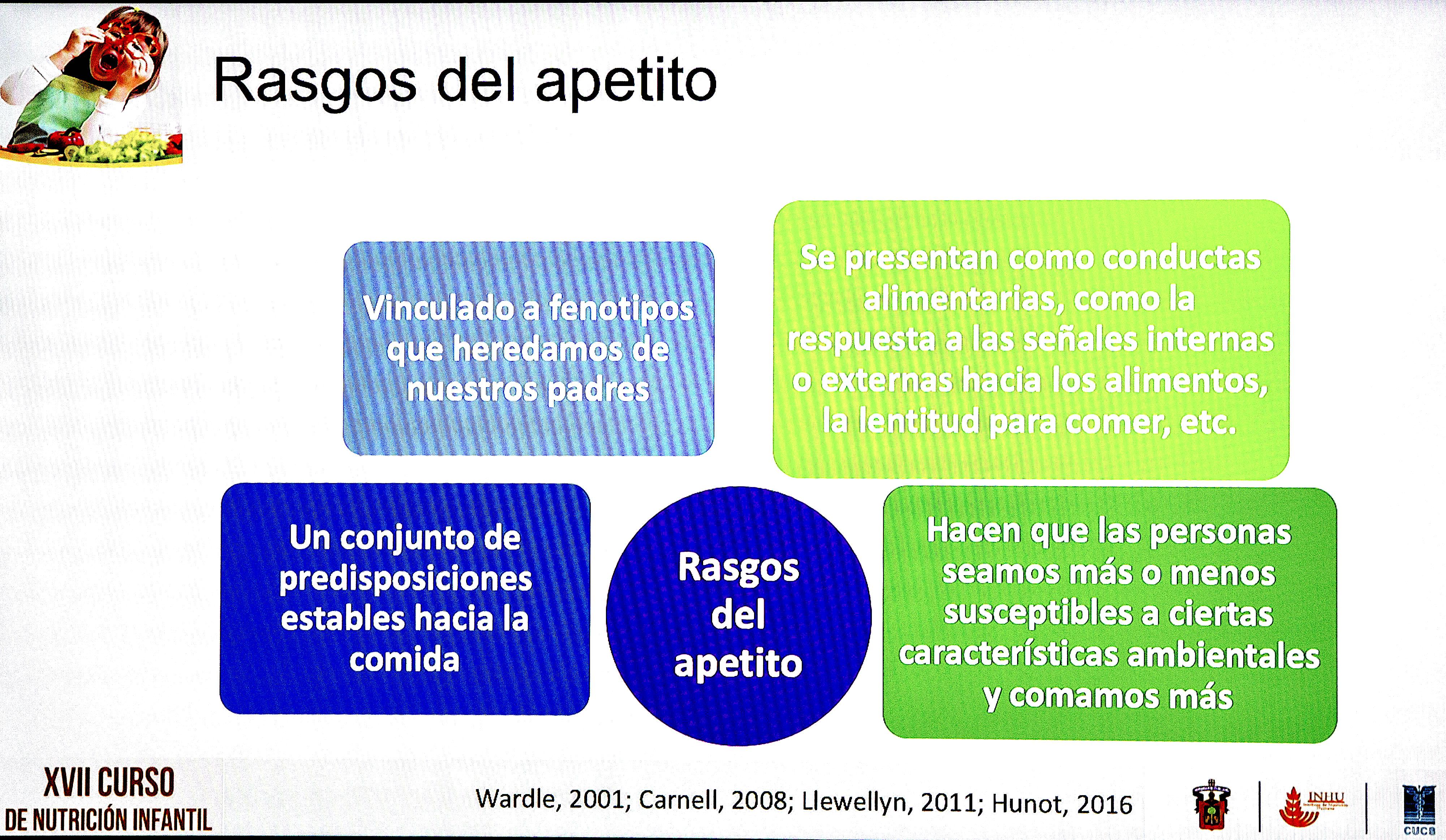 Diapositiva de la presentación sobre rasgos del apetito