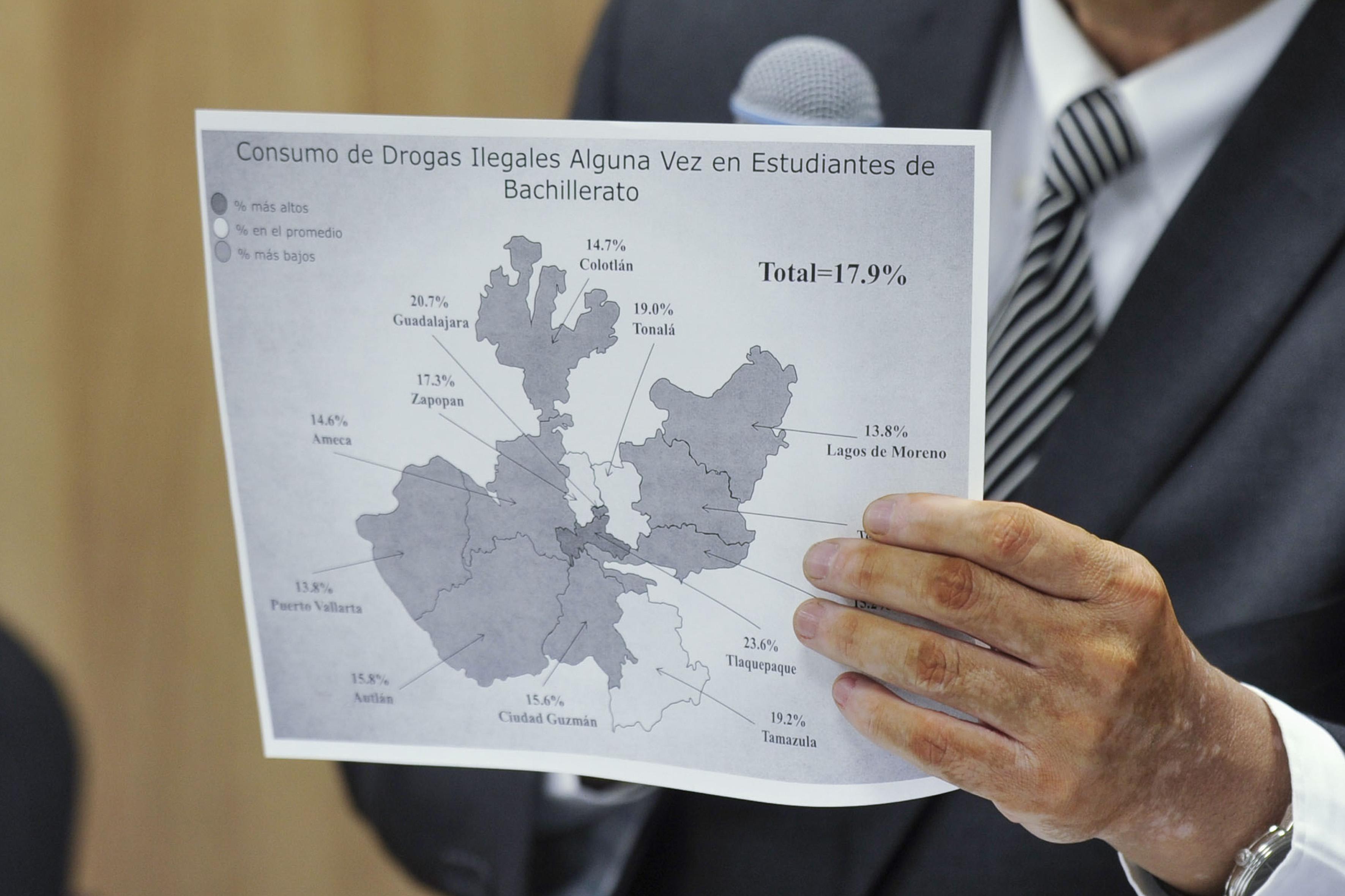 Dr. Ramos exhibiendo mapa de Jalisco